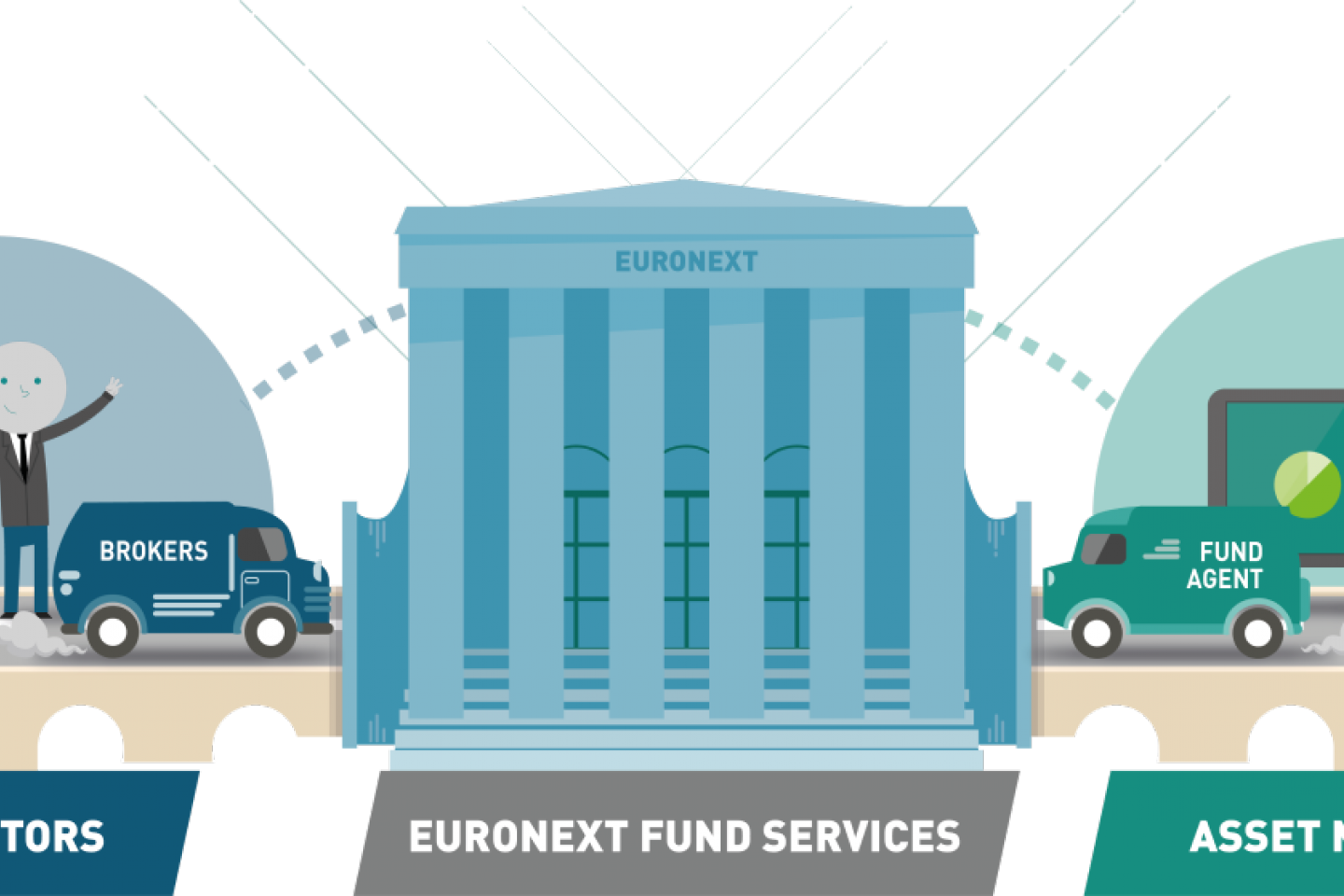 Euronext Fund Services